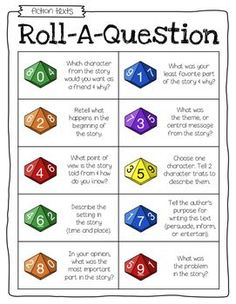 Teacher Discover Roll-a-Question FREEBIE These free response pages are the perfect tool to engage students after reading both fiction and nonfiction texts. Use whole class with partners or as a literacy center. Reading Resources, Reading Strategies, Reading Skills, Teaching Reading, Guided Reading, Dyslexia Strategies, Reading Charts, Reading Comprehension Activities, Reading Games