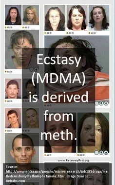 how to tell if someone is on ecstasy