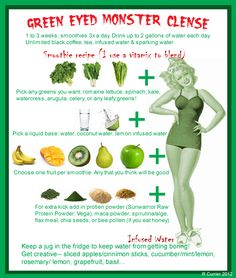 Green Eyed Monster Clense for weight loss and health. Coffee optional!