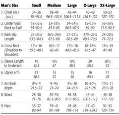 man size chart