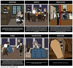 The Minister's Black Veil by Nathaniel Hawthorne - Plot Diagram: In this activity, students can create their own The Ministers Black Veil summary in the form of a Plot Diagram! This is a great way to examine puritan literature and look in depth at a Hawthorne short story.