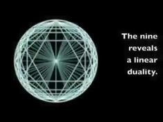Why There Are 360 Degrees In A Circle? - YouTube