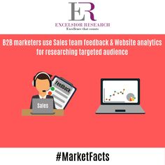 """B2B marketers mainly focuses on sales team feedback & website analytics for researching targeted audience.""  #excelsiorresearch #b2b #b2bsales #b2bmarketing #b2bmarketers #b2bmarketing19 #analytics #websiteanalytics #salesfeedback #sales #marketfacts"
