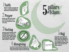 The 5 Pillars of Islam critiquez@yahoo.com www.facebook.com/critiquez www.paparazziaccessories.com/22758