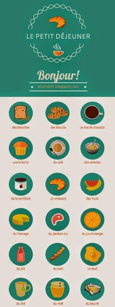 Les repas de la journée