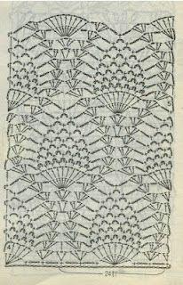 baby blanket crotchet pattern