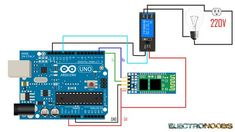 Bluetooth Arduino and Android control tutorial and example code