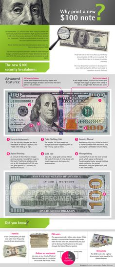 The New Hundred Dollar Bill | Visual.ly