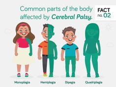 #cpawareness #cerebralpalsy #cerebralpalsyawarenessmonth #ilovesomeonewithcerebralpalsy #cerebralpalsyawareness #cp Cerebral Palsy Awareness, Body Parts, Family Guy, Guys, Fictional Characters, Parts Of The Body, Fantasy Characters, Sons, Boys