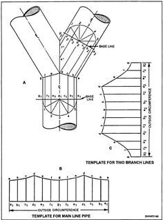 sheet metal cone template - how to layout a pipe saddle cut saddles pipes and pictures