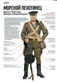 Equipación de un soldado de asalto de la Marina del Ejército Rojo