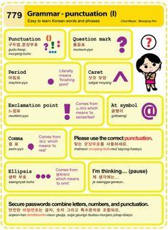779-Grammar Punctuation