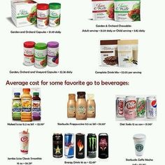 ♥ The Juice PLUS+ Experience ♥ ♥ Contact me for more info! ~ xx Sanura Moo… ♥ The Juice PLUS+ Experience ♥ ♥ Contact me for more info! How To Make Smoothies, Good Smoothies, Get Healthy, Healthy Life, Healthy Living, Happy Healthy, Healthy Food, Juicing For Health, Health And Nutrition
