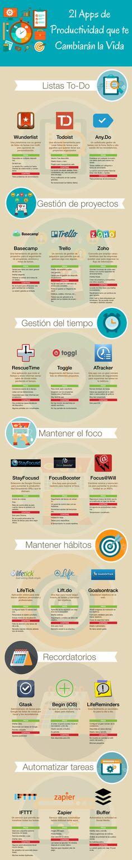 Apps para Mejorar la productividad.