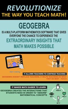 277 Best Geogebra images in 2017 | Triangle angles, Geometry