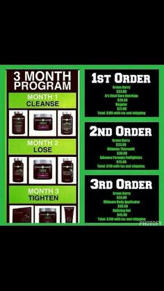 It Works! 90 Day Challenge.