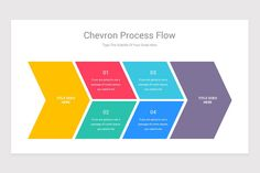 Chevron Process Flow PowerPoint Diagrams is a professional Collection shapes design and pre-designed template that you can download and use in your PowerPoint. The template contains 20 slides you can easily change colors, themes, text, and shape sizes with formatting and design options available in PowerPoint. Process Flow, Diagram Design, Slide Design, Keynote, Color Change, Chevron, Shapes, Templates, Colors