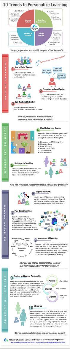 10 tendencias para personalizar el aprendizaje (en)