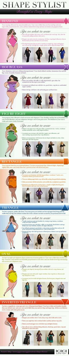 I found this on Pinterest:  Every plus-sized body isn't an pear or hourglass figure. We come in all sizes, so this a more accurate guide on how to accentuat