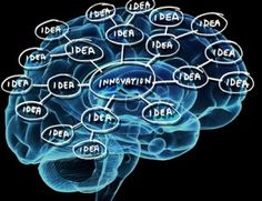 The Ultimate Guide to Mind Maps and Mind Mapping Tools | Business 2 Community