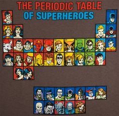 """DC Comics """"The Periodic Table Of Superheroes"""" featuring Wonder Woman Charcoal Gray Men's Science Joke Tee Shirt (Product Number: DCCOM388), $20 via 80sTees.Com (View #2 of 2)"""