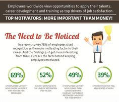 The Secrets to Employee Motivation - the need to be noticed. #HR #humanresources #employees