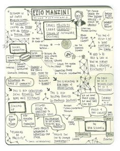 Sketchnotes of Ezio Manzini en la School of the Art Institute of Chicago, por: Craighton Bergman