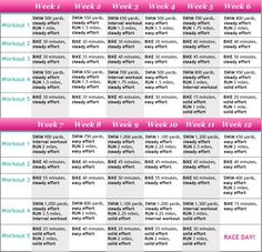 This plan is one of the easiest I have seen to follow and can be adjusted for your schedule and race! SHAPE's 3-Month Triathlon Training Plan - Shape Magazine