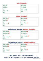 Morgenroutine - reflex. Verben   német   Pinterest   Language