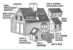 Image result for cape cod house shed roof expansion