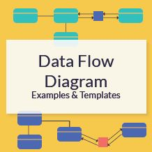 Data flow diagram template of university admission data flow a data flow diagram dfd is a graphical representation of the flow of data through an information system modelling its process aspects ccuart Gallery