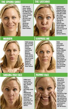 Facial Exercises To Tone Facial Muscles: Be Prepared to Look Silly!