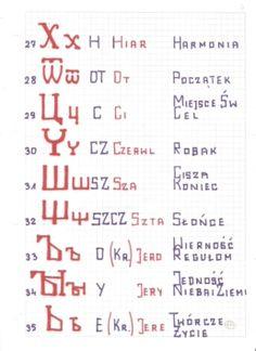 Runes, Alphabet, Symbols, Math Equations, Historia, Alpha Bet, Glyphs, Icons