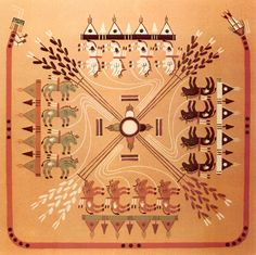The Buffalo People | Navajo Sandpaintings