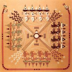 The Buffalo People | Navajo Sandpaintings