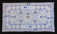 Broderie et Tricot - Embroidery and Knitting: Hardanger Jours Reticello Cilaos Schwalm Punto-Antico Blackwork Châles Shawls Echarpes Scarves Blackwork, Hardanger Embroidery, Needful Things, Needlework, Blanket, Passion, Needlepoint, White Embroidery, Photo Galleries