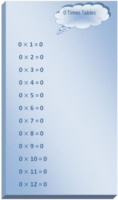 how to read table of 2