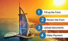 How does online tracking keep you updated with your Dubai Visa Application status Dubai, Track, Runway, Truck, Running, Track And Field