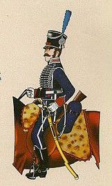 Carabineros Reales. Cazadores 1808 Guardia de Honor del Almirante