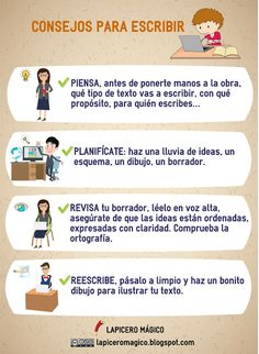 Infographic designed to print on with some basic tips for our . - Infographic designed to print in with some basic tips for our young apprentices of writers. Book Writing Tips, Writing Process, Writing Resources, Teaching Spanish, Spanish Classroom, Classroom Charts, Kids Library, Kids Math Worksheets, Study Notes