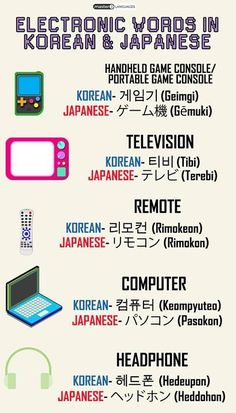 Electronic Words in Korean and Japanese Korean Phrases, Japanese Phrases, Japanese Words, Korean Words Learning, Japanese Language Learning, Learning Japanese, Learning Italian, The Words, Learn Languages Online