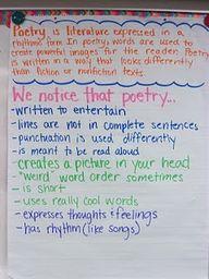 Poetry 3-5 on Pinterest