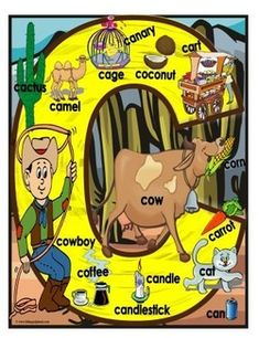 """English Alpha-Poster  Large 22.5""""x 28.5""""  Ideal for whole group instruction.   Increase your student's English vocabulary! http://www.bilingualplanet.com/large-english-alpha-posters1.html"""