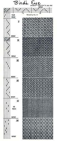 Weaving Draft for Twill Similar to That in the Kurdish Djezire Covers Weaving Draft for Twill Similar to That in the Kurdish Djezire Covers The post Weaving Draft for Twill Similar to That in the Kurdish Djezire Covers appeared first on Weaving ideas.