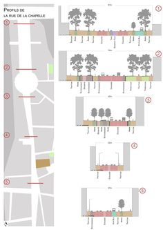 剖面分析jan gehl urban analisis - Buscar con Google