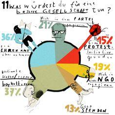 Best pie chart ever! FRANK HÖHNE