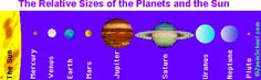 Planets - Zoom Astronomy  distance from sun, size, temp, rotation, etc