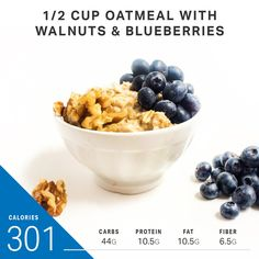 What 1,200 Calories Looks Like [Infographic]   MyFitnessPal