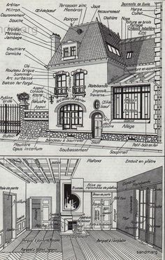 Vintage French Chart Architectural Features le français