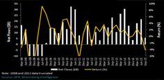 BlackRock's $32 Billion Hedge-Fund Business Has a Little Problem - Bloomberg Business